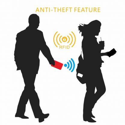 Ovitek za popolno zaščito RFID bančnih in drugih kartic